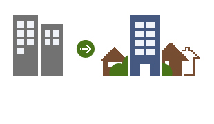 Regenerate the city by utilizing and preserving existing assets