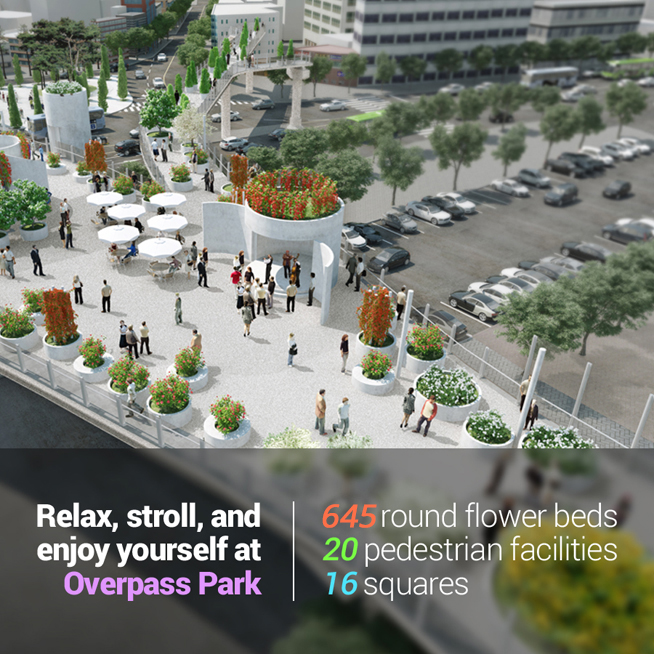 Relax, stroll, and enjoy yourself at Overpass Park 645 round flower beds 20 pedestrian facilities 16 squares