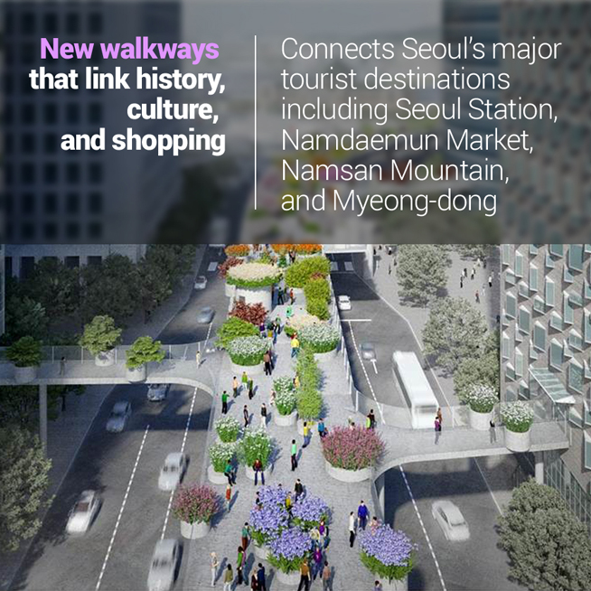 New walkways that link history, culture, and shopping Connects Seoul`s major tourist destinations including Seoul Station, Namdaemun Market, Namsan Mountain and Myeong-dong