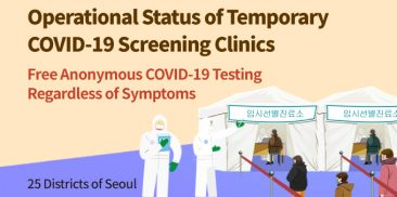 Four-Week Extended Operations of Temporary Screening Clinics in Seoul